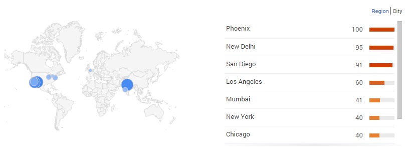 Google Trends City Results