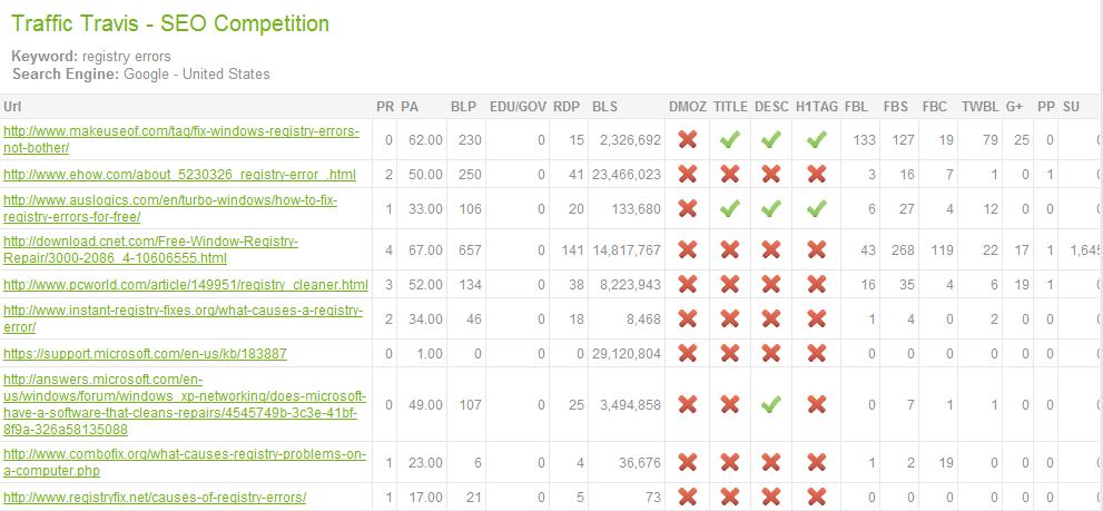 "Websites Competing for ""Registry Errors"""