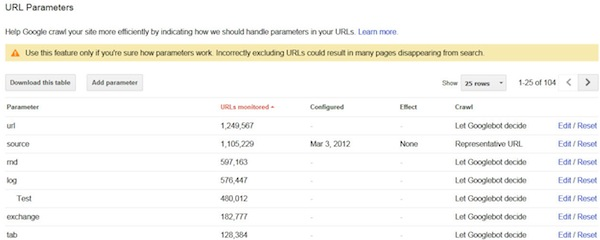 Google Webmaster Tools URL parameters
